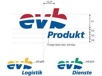 Corporate Identity evb